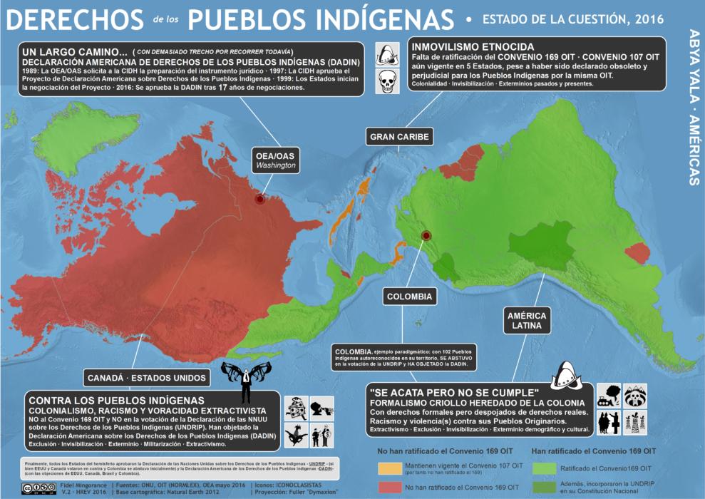 mapa crítico de derechos de los pueblos indígenas en 2016