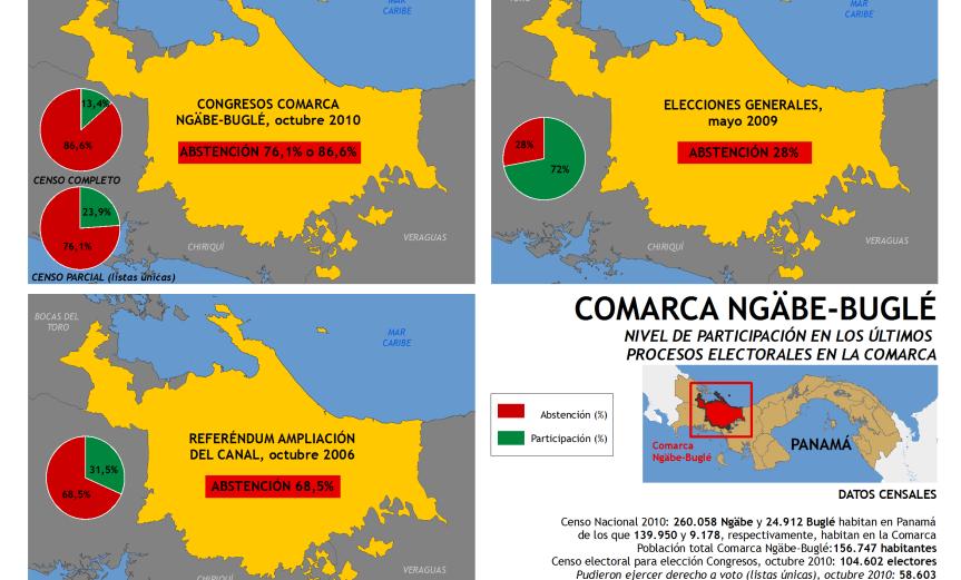 mapa de participación electoral en Comarca Ngabe-Bugle