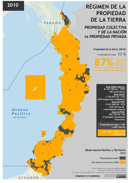 mapa del régimen de la propiedad de la tierra en el Pacífico colombiano