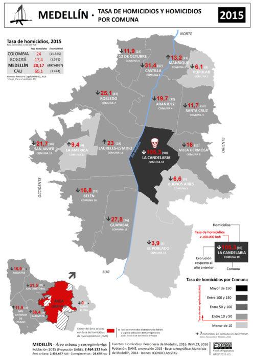 mapa de los Homicidios y Tasa de homicidios en Medellín por Comuna 2015