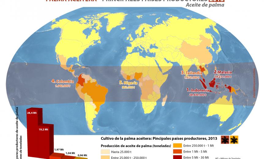 mapa de los principales países productores de aceite de palma en 2013