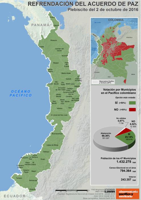 Mapa de Resultado del Pebliscito de octubre de 2016 en el Pacífico